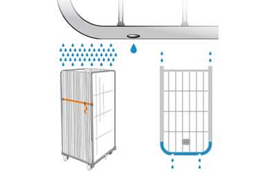 Dettaglio roll container